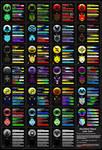 AzureHowl Specie - Color chart 2018 by AzureHowlShilach