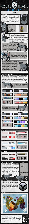 AzureHowl Reborn - Metal Species