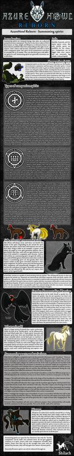 AzureHowl Reborn Summoning spirit chart