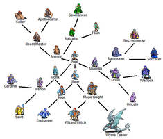 NEW MAGIC CLASS TREE