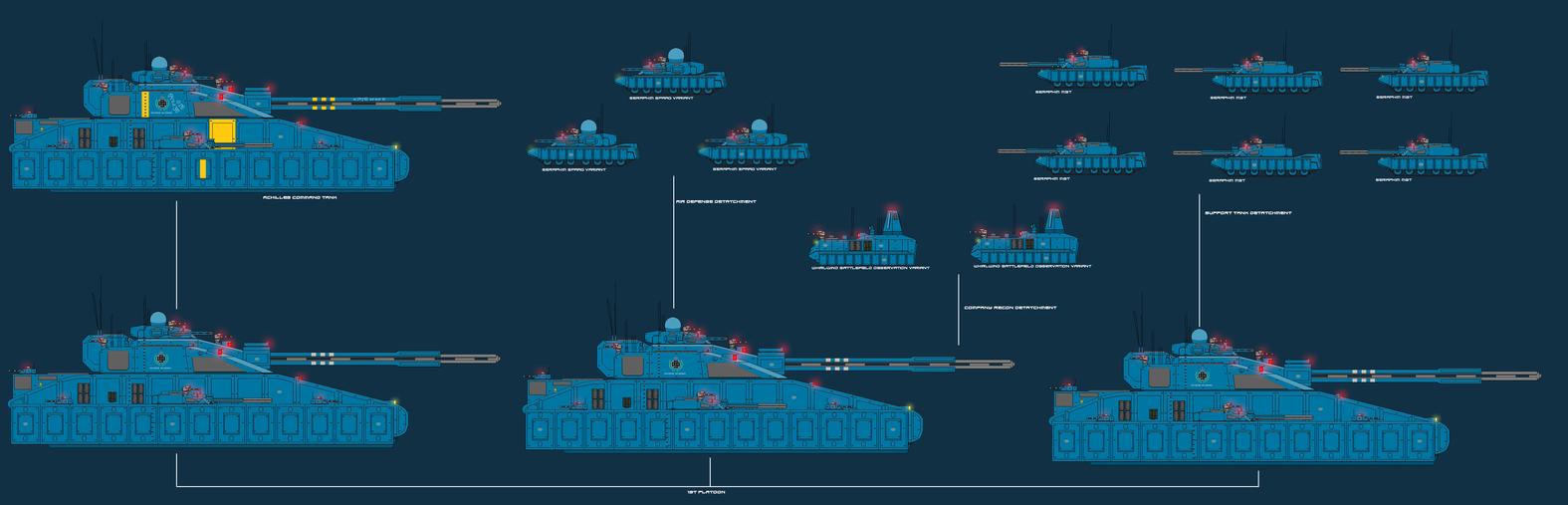 Union Super Heavy Company by EmperorMyric
