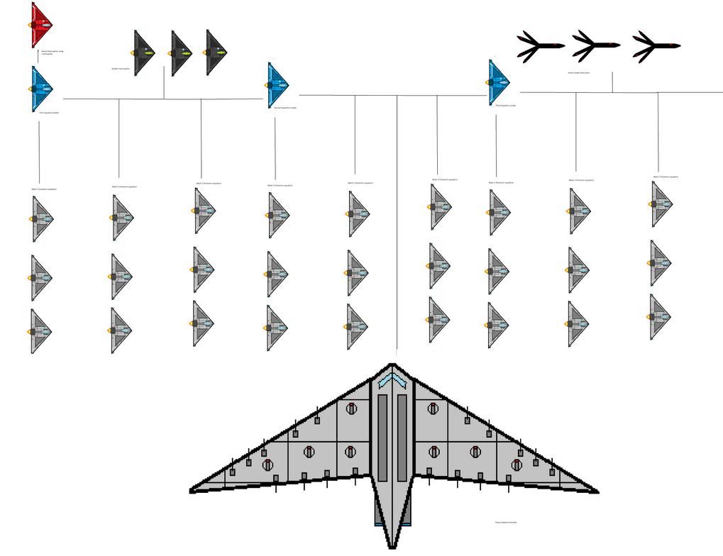 Union Aerial Interception wing by EmperorMyric