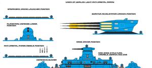 Light Anti Orbital Array by EmperorMyric