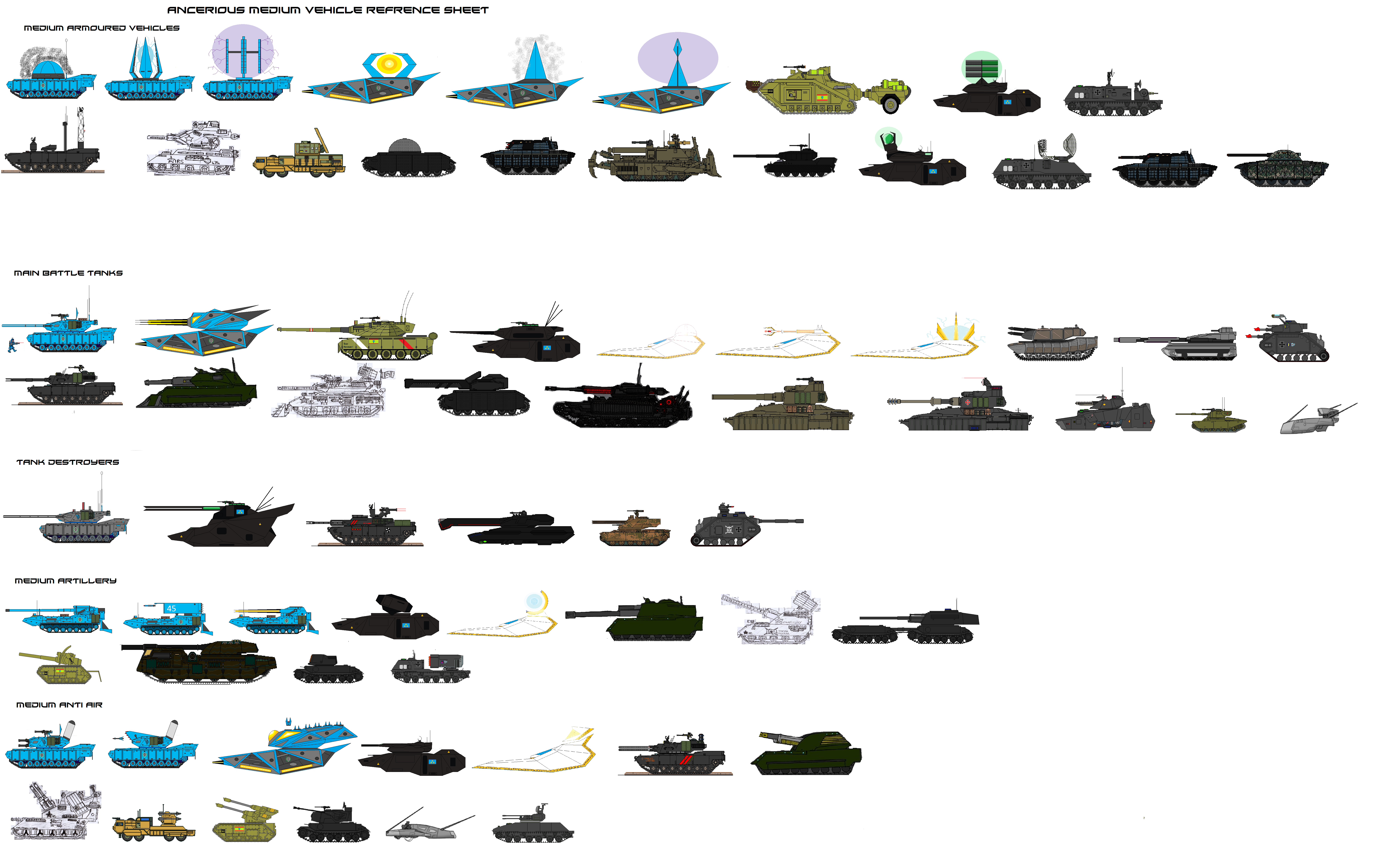 Ancerious Medium vehicles sheet by EmperorMyric