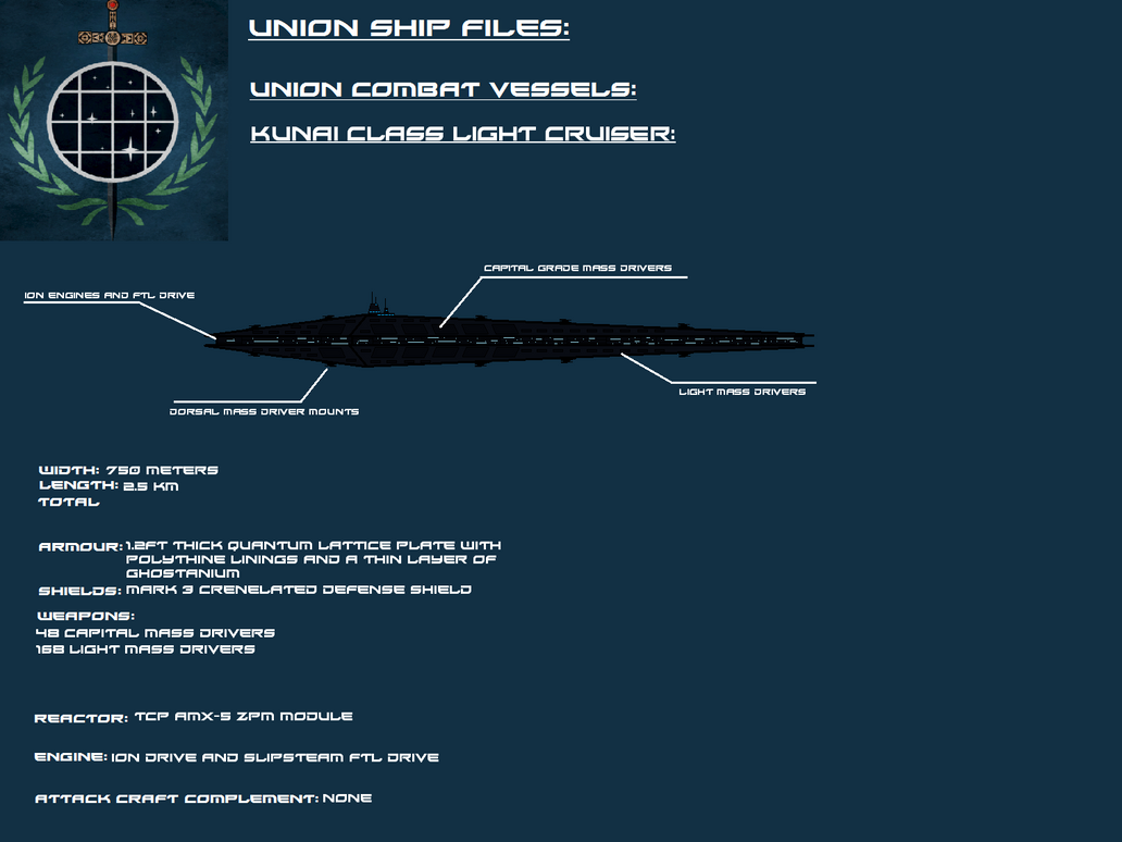 Kunai class light cruiser by EmperorMyric