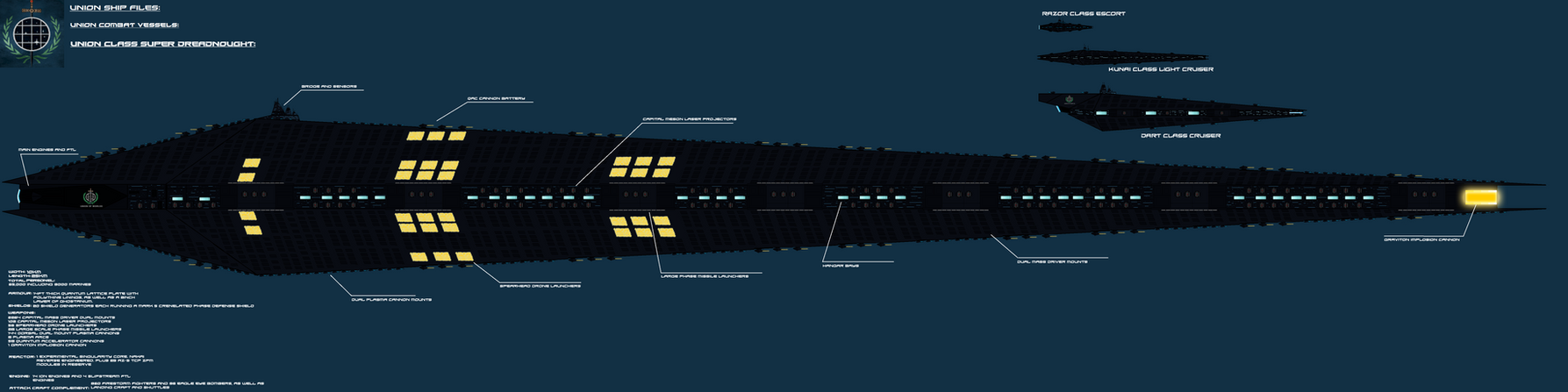 Union class Super Dreadnought by EmperorMyric