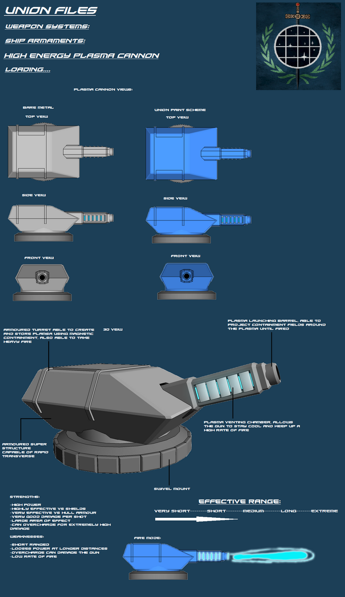 Plasma Cannon profile by EmperorMyric