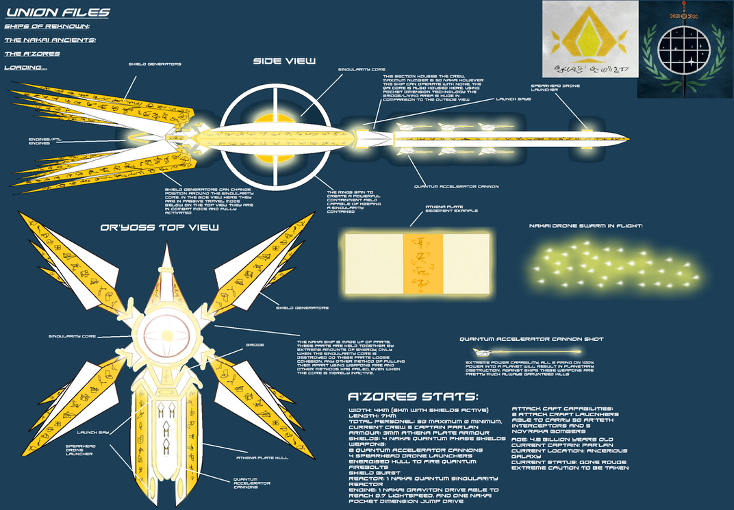 Nakai Cruiser A'Zores by EmperorMyric