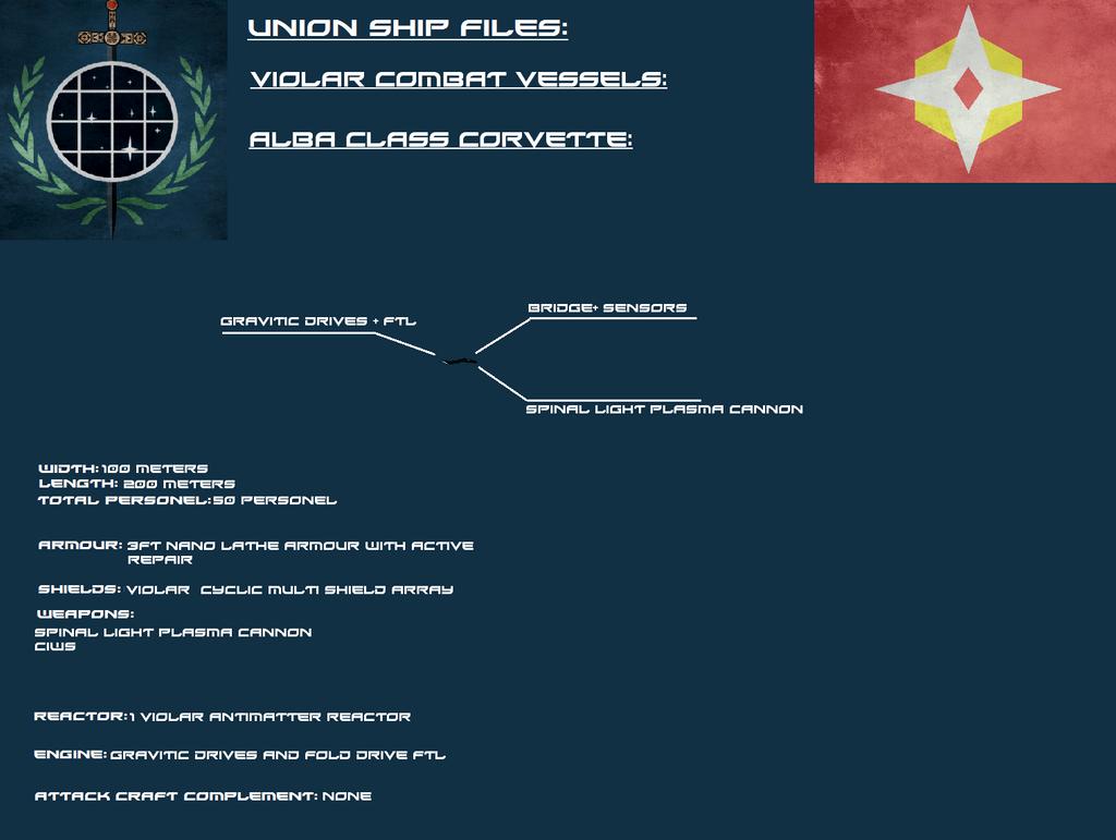 Alba class by EmperorMyric