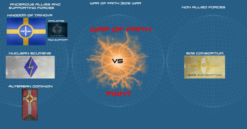 War of Faith (Eos War) Infographic by EmperorMyric
