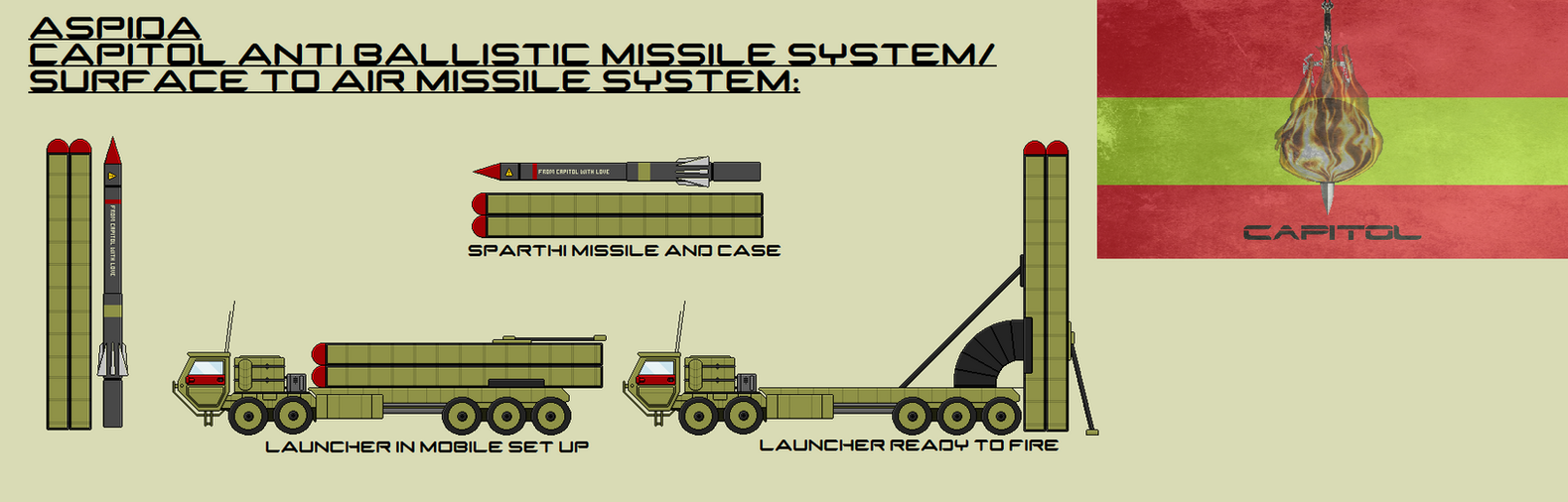 Aspida Capitol ABM/SAM System by EmperorMyric