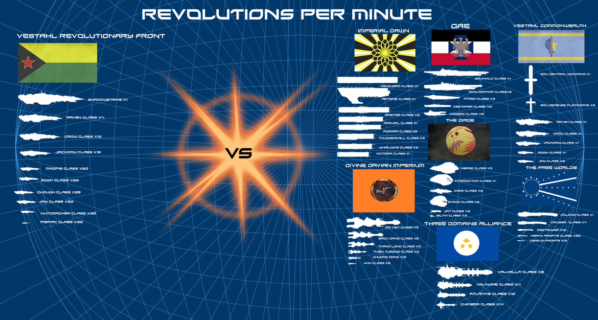 Revolutions Per Minute Infographic by EmperorMyric