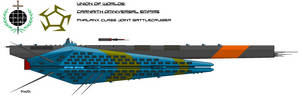 Union-Carnaith Joint Phalanx Class Battlecruiser