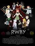 RWBY Volume 1 Finale (PRINT)