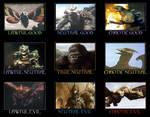 Godzilla Alignment Chart