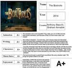 The Boxtrolls Report Card