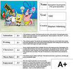 Good Spongebob Report Card