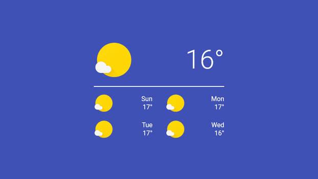 MiniWeather Rainmeter Weather Skin