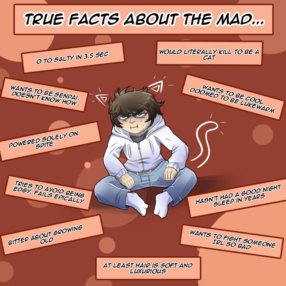 Mad-Revolution's Profile Picture