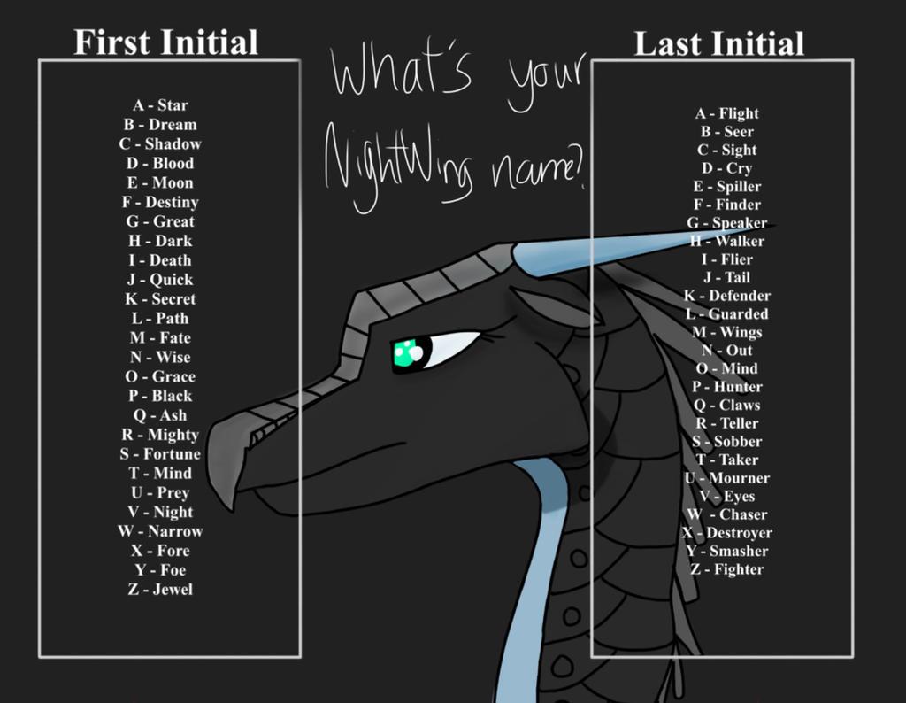 nightwing names