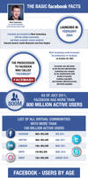 The Basic Facebook facts Infographic by orioncreatives