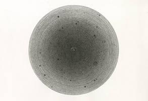 Viscious circles by IT-Hammar