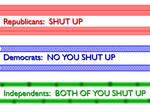 U.S. Politics In A Nutshell