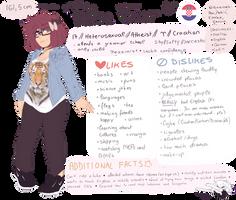 Meet the artist by Drawing-Heart