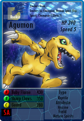 Agumon - Fan Card [Renovada]