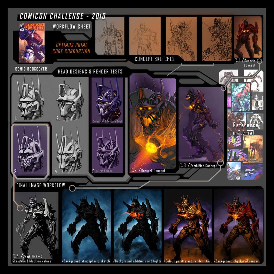 OptimusPrime Comicon Challenge by mohzart