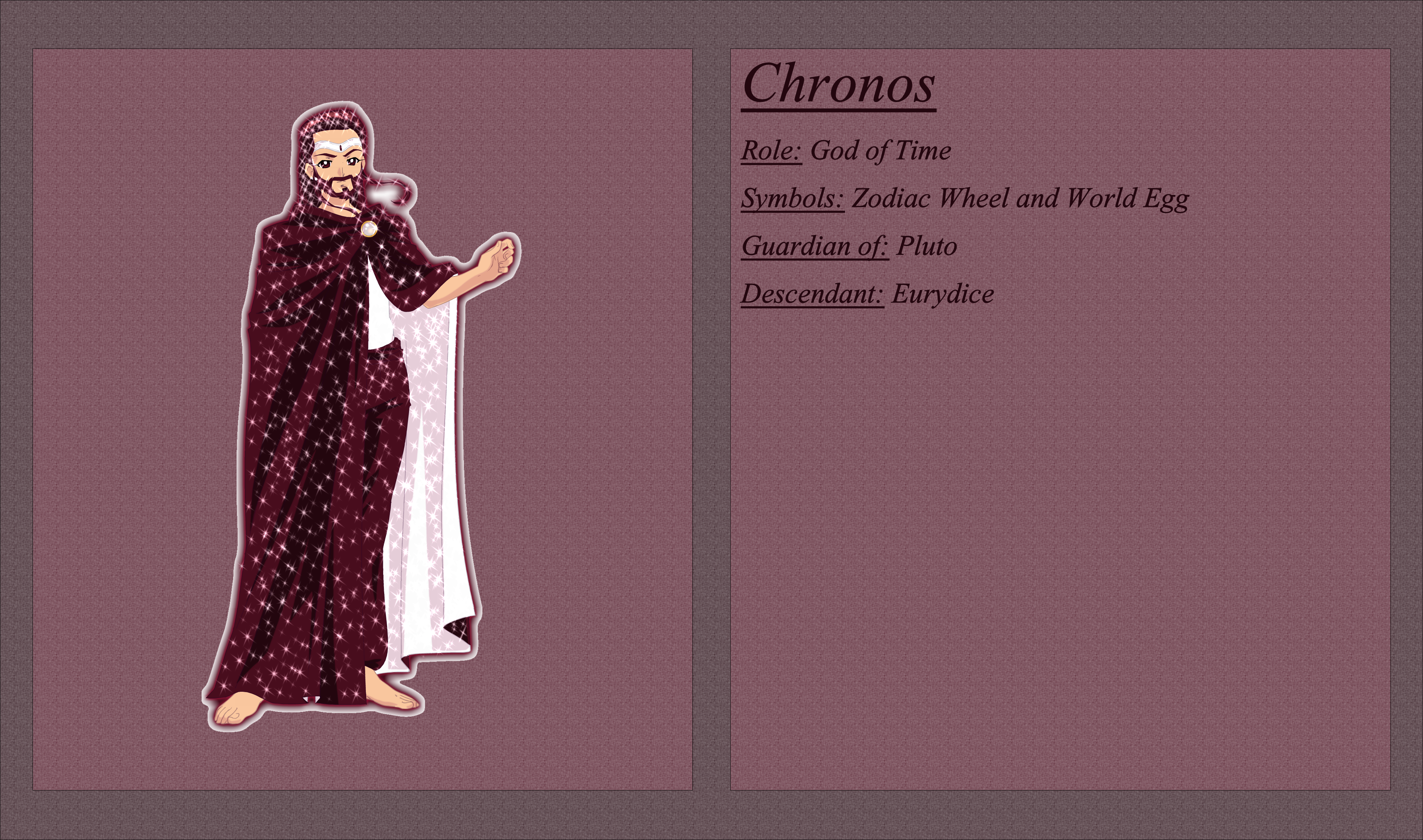Chronos Character Sheet by Osabu-San