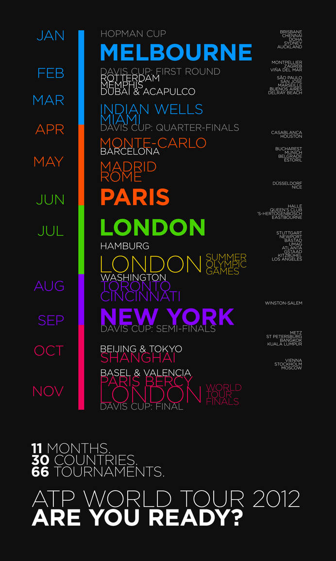 Atp Calendar.Atp Tennis Calendar 2012 By Graphitecolours On Deviantart