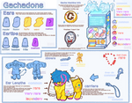 Gachadon TEMPORARY Species Ref