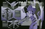 EVA-01 TEST TYPE MODEL