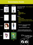 Commission Guide Prices