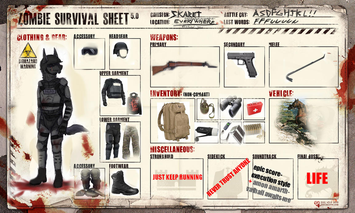 List of zombie survival supplies