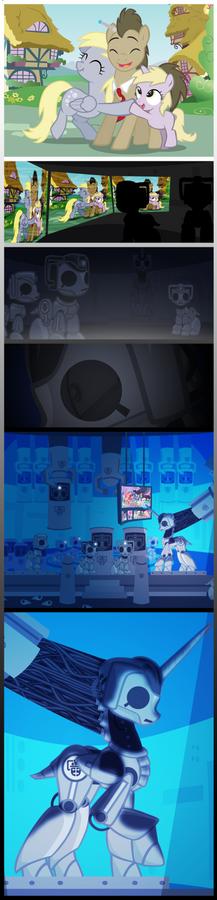 Cyber Control
