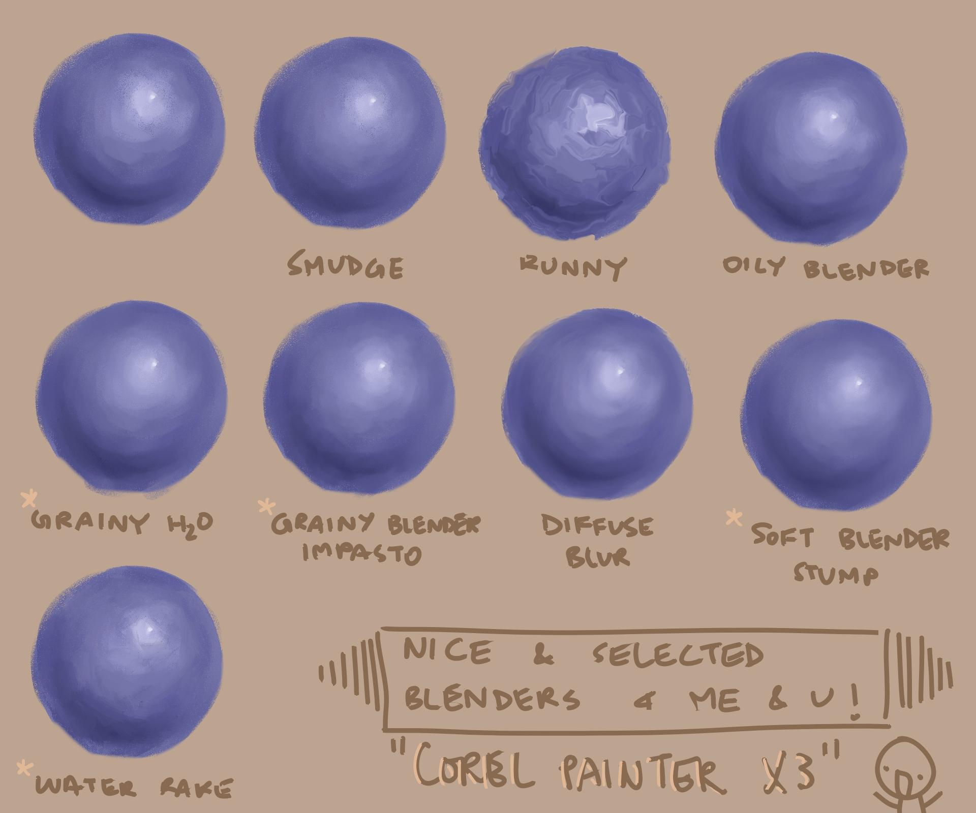 Blenders Test in Corel Painter X3 by SxxN
