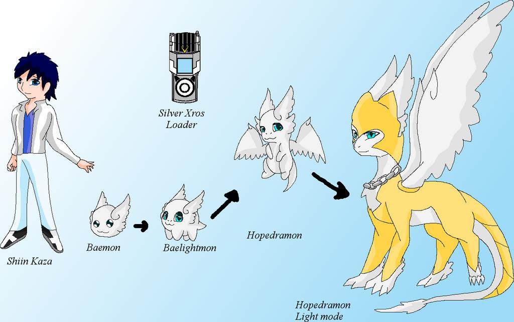 Shiin Kaza And Hopedramon By Heroheart