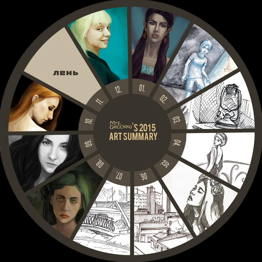 Art Summary 2015 by Ne-Dremlet