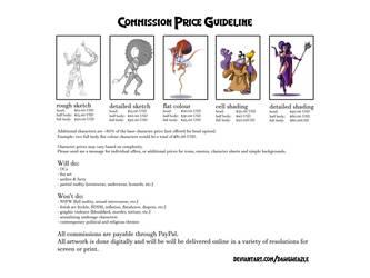 Commission Price List by Dawgweazle