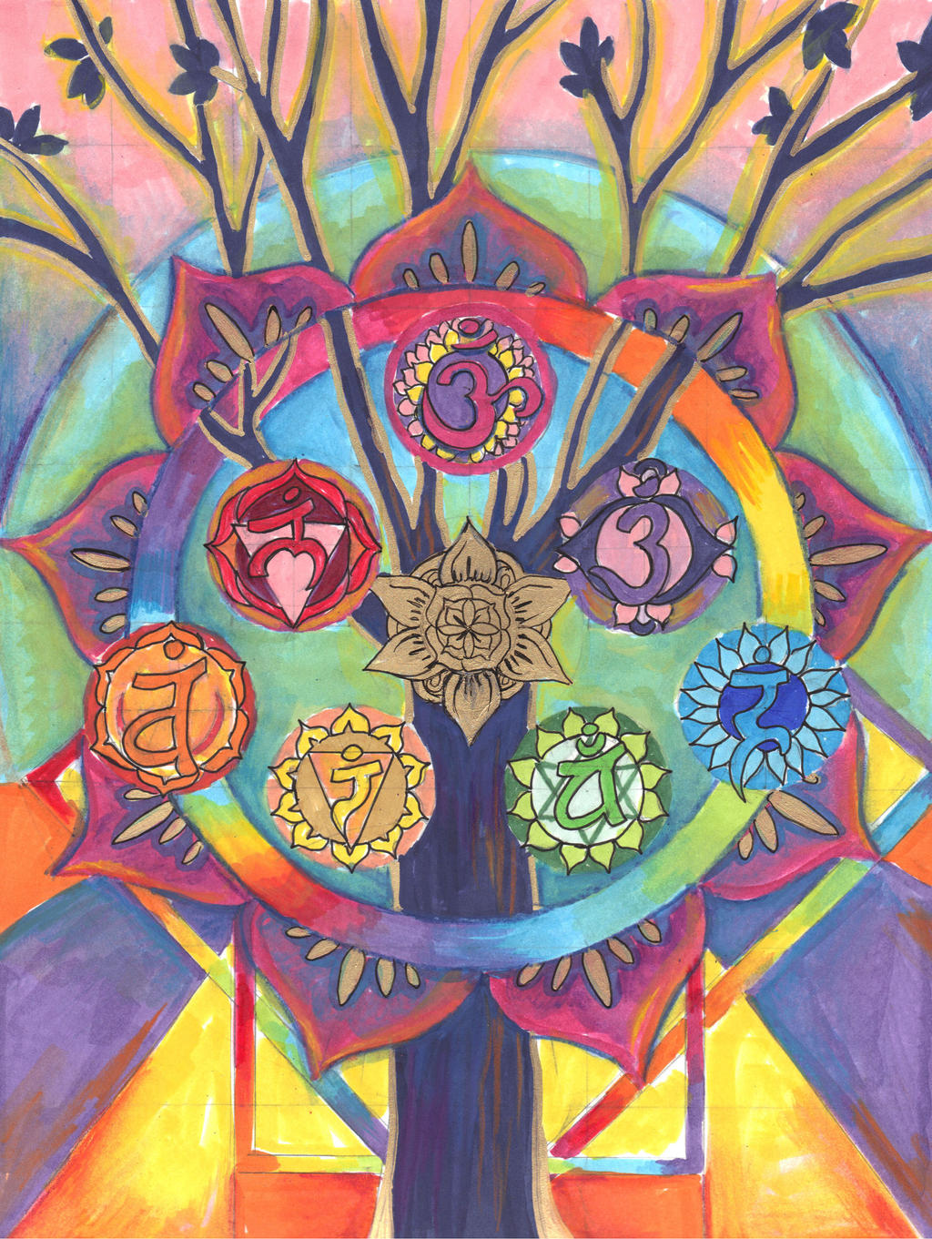 The Seven Chakras and the Tree of LIfe by lotothetrickster ...