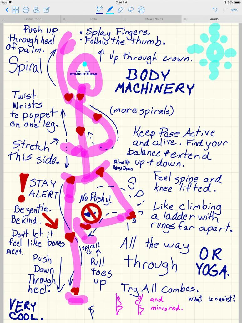 Body Machinery by ObscureStar
