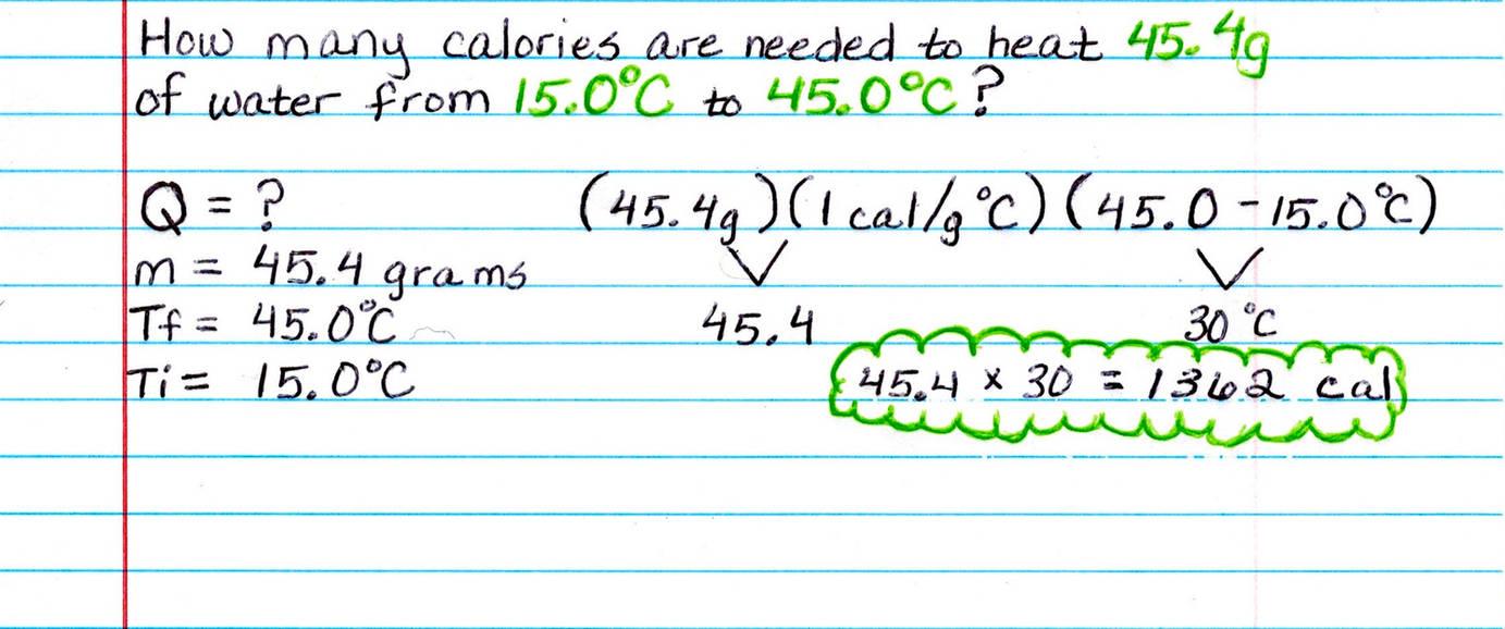 Chemistry Problem Solving with Heat by Yamashita4 on DeviantArt