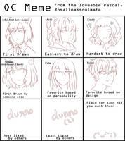 Oc Meme