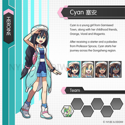 Trainer Cyan by Nyjee