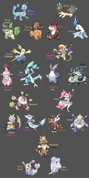 Starter Pokemon Regional Variant 2 by Nyjee