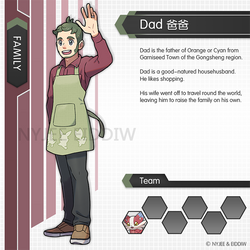 Dad by Nyjee