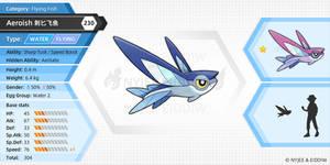 230 Aeroish