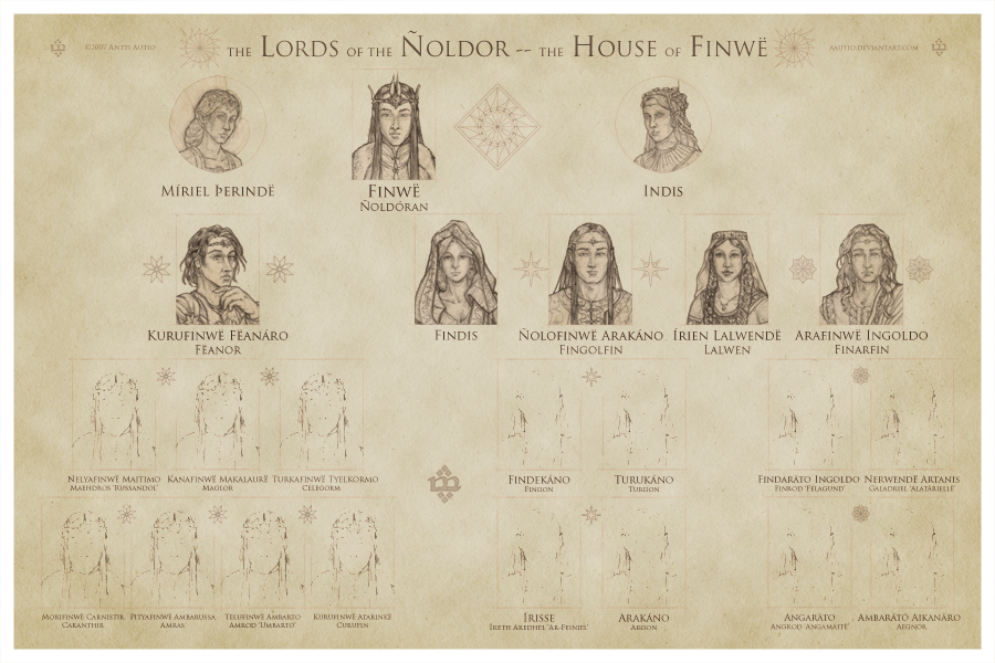 WIP:Lords of Noldor: PORTRAITS by aautio